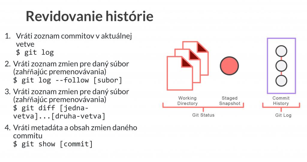 Git logy história