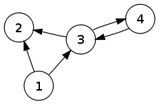 Orientovaný smerový graf